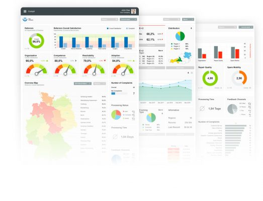 Service Quality counts: Your KPIs in real-time and at a glance with the Spectos Real-Time Performance Management RTPM Suite to monitor and control your service quality.